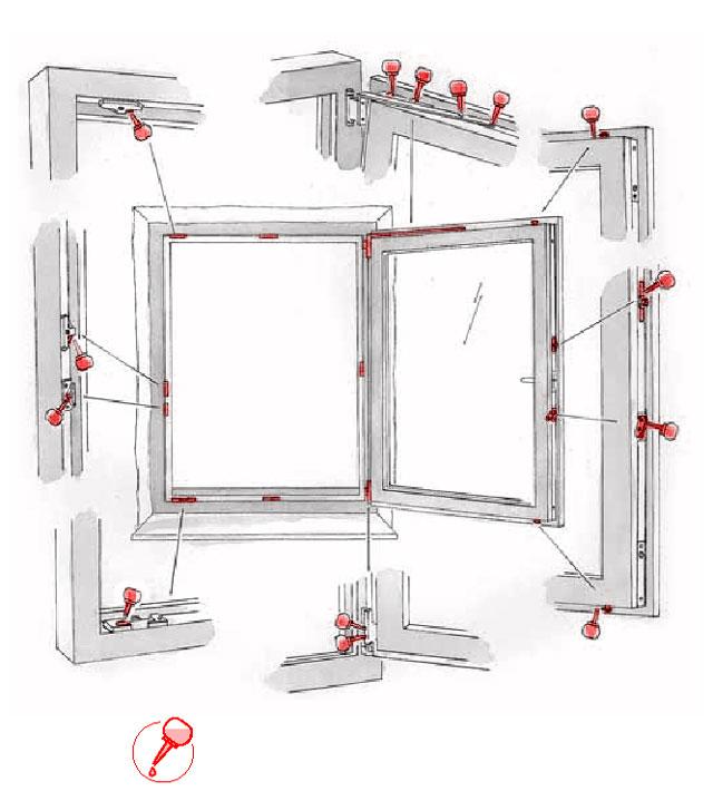 Запорный механизм на раздвижных балконных пластиковых окнах..